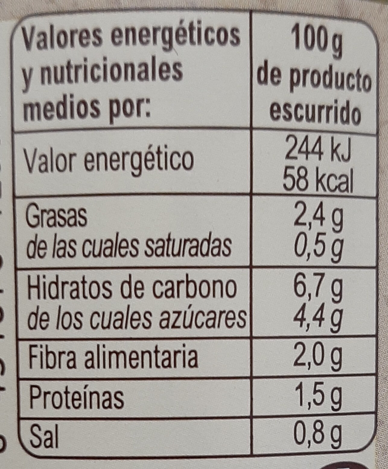 Maíz dulce - Nutrition facts - es
