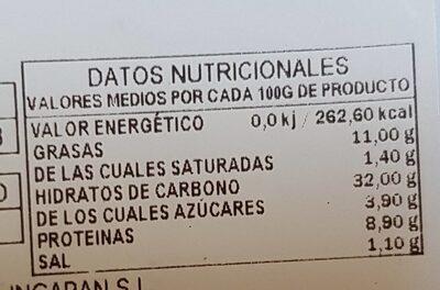 Brócoli - Voedingswaarden - es
