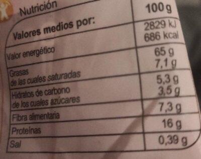 Nueces sin cáscara - Información nutricional - es