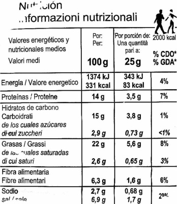 Semillas de girasol con cáscara tostadas con sal - Información nutricional - es