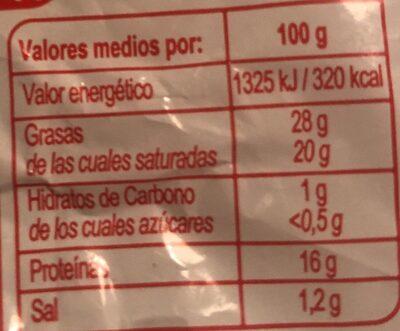 Rulo queso de cabra - Voedingswaarden - es