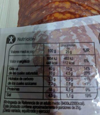 Chorizo pamplona lonchas - Informations nutritionnelles - es