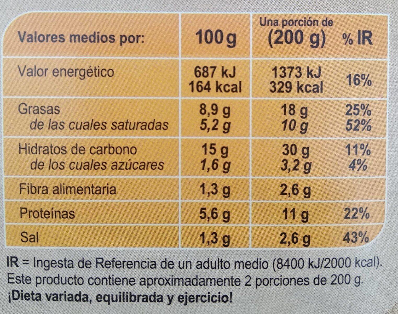 Lasaña 4 quesos - Valori nutrizionali - es