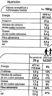 Semillas de calabaza con cáscara tostadas con sal - Informació nutricional