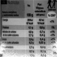"Salsa de mostaza ""Carrefour"" - Informació nutricional"