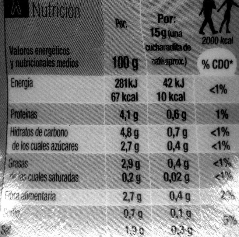 """Salsa de mostaza """"Carrefour"""" - Información nutricional"""