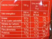 Salsa boloñesa - Información nutricional