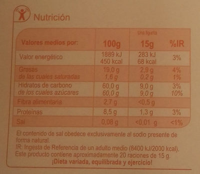 Figuritas de mazapán - Información nutricional - es