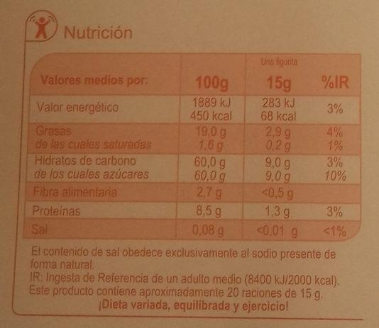 Figuritas de mazapán - Información nutricional