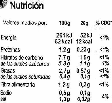"Salsa napolitana ""Carrefour"" - Información nutricional - es"
