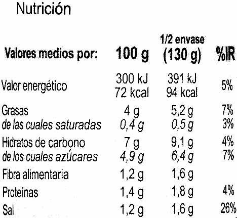 Salsa para pastas Piamontesa - Información nutricional