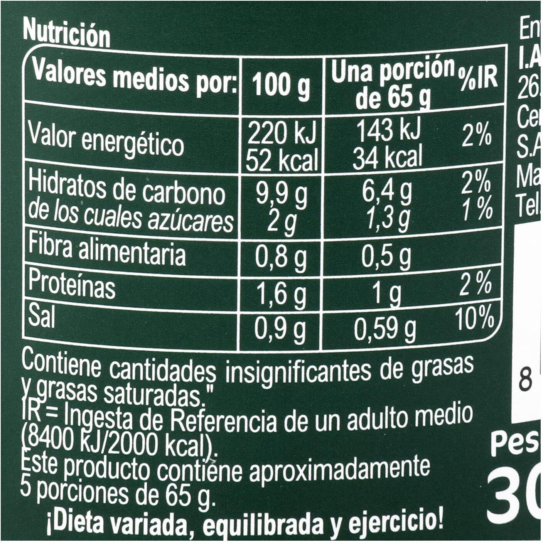 Salsa Pizza - Información nutricional - es