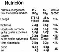 """Salsa de tomate para pizza """"Carrefour"""" Con orégano - Información nutricional"""