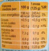 Yogur con trozos de piña desnatado - Nutrition facts