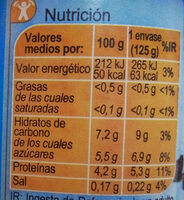 Yogur Muesli - Nutrition facts