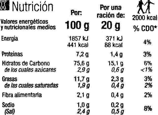 Tortitas de arroz y maíz - Informations nutritionnelles