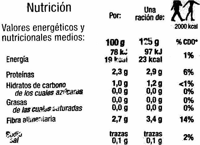 Brotes de espinaca - Informations nutritionnelles - es