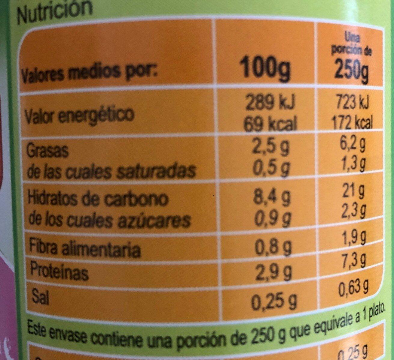 Tarrito verdura con pavo - Información nutricional - es