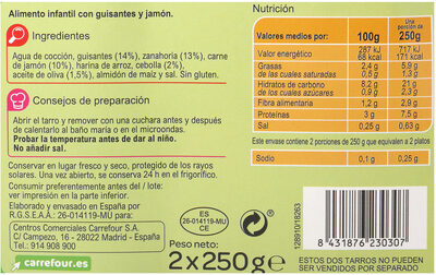 Tarrito guisante jamón - Informations nutritionnelles