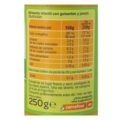 Tarrito guisante con jamón - Informations nutritionnelles