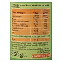 Tarrito verduras variadas - Informations nutritionnelles - es