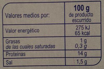 Berberechos 60/80 ol 120 - Informations nutritionnelles - es