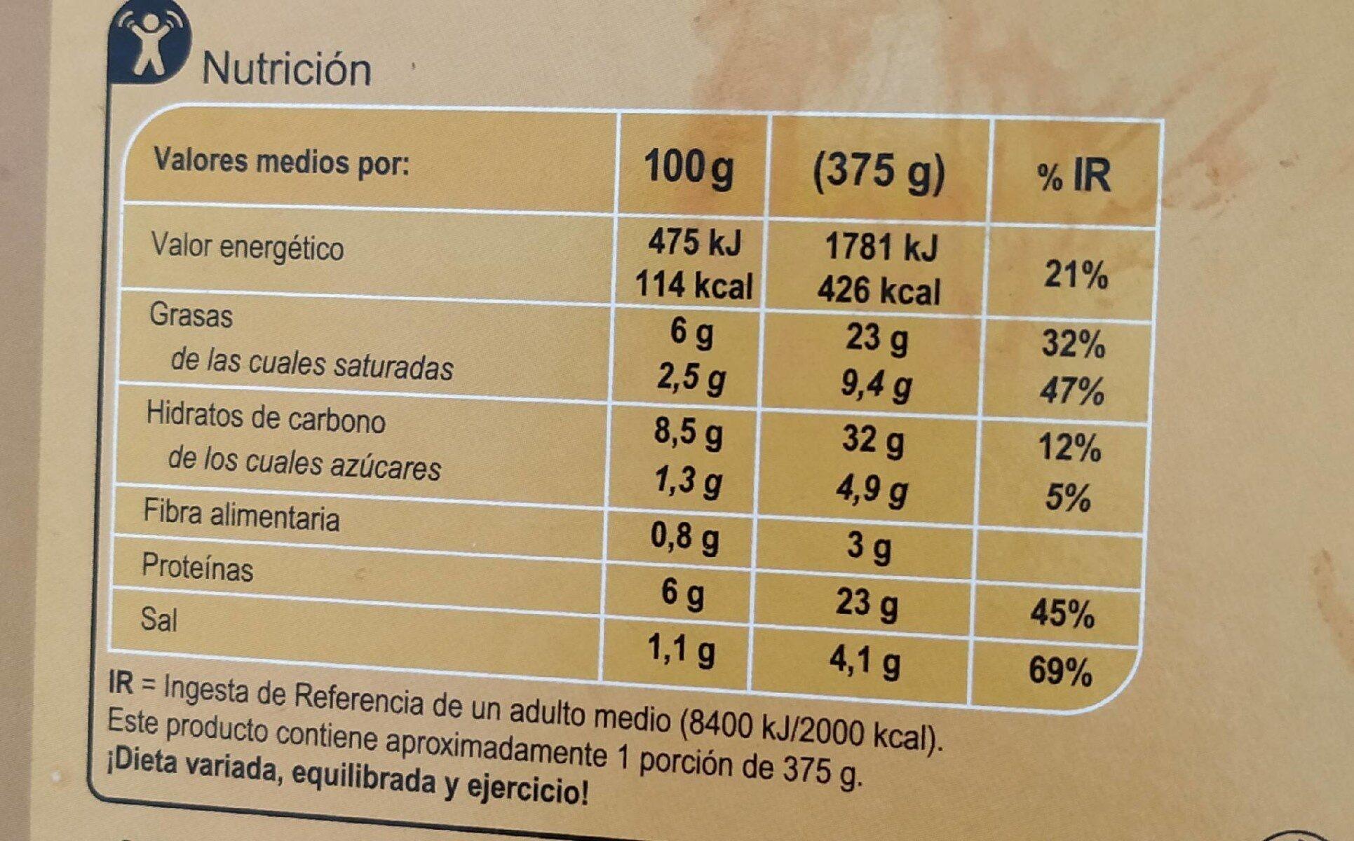 Lasaña boloñesa - Voedingswaarden - es