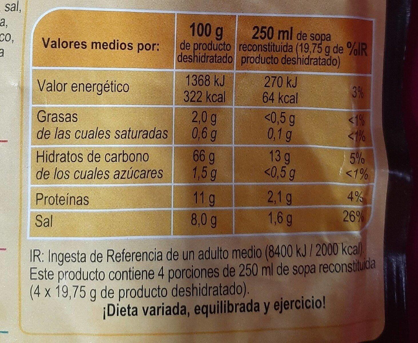 Sopa pollo con maravilla - Información nutricional