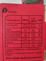 Gazpacho - Nutrition facts