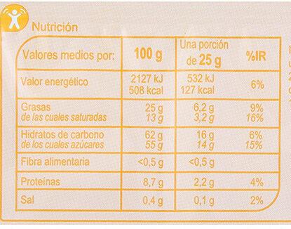 Turrón crujiente blanco - Información nutricional - es