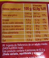 Bases para pizza precocidas - Información nutricional