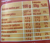 Pan de molde con arroz - Valori nutrizionali - es