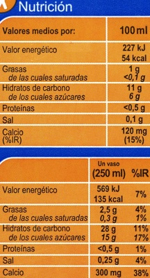 Bebida de arroz - Información nutricional