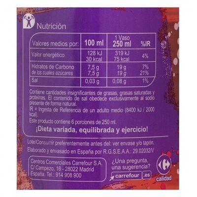 Agua frutos rojos - Información nutricional - es