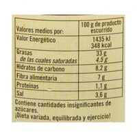 Aceituna cuquillo - Informations nutritionnelles - es