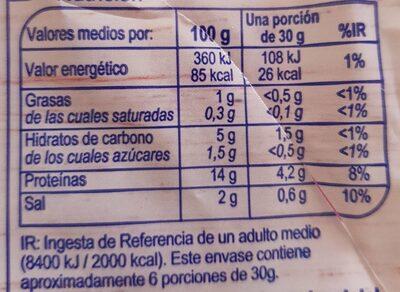 Fiambre de pechuga de pavo lonchas - Información nutricional - es