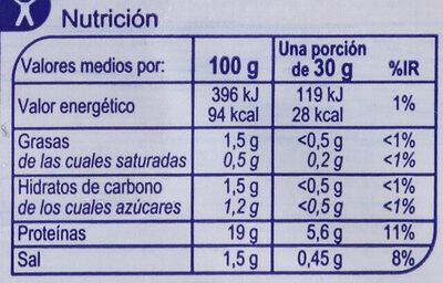 Jamon Cocido Extra Finas Lonchas Red.Sal - Informació nutricional - es