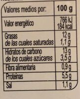 Ensalada de pasta - Información nutricional - es