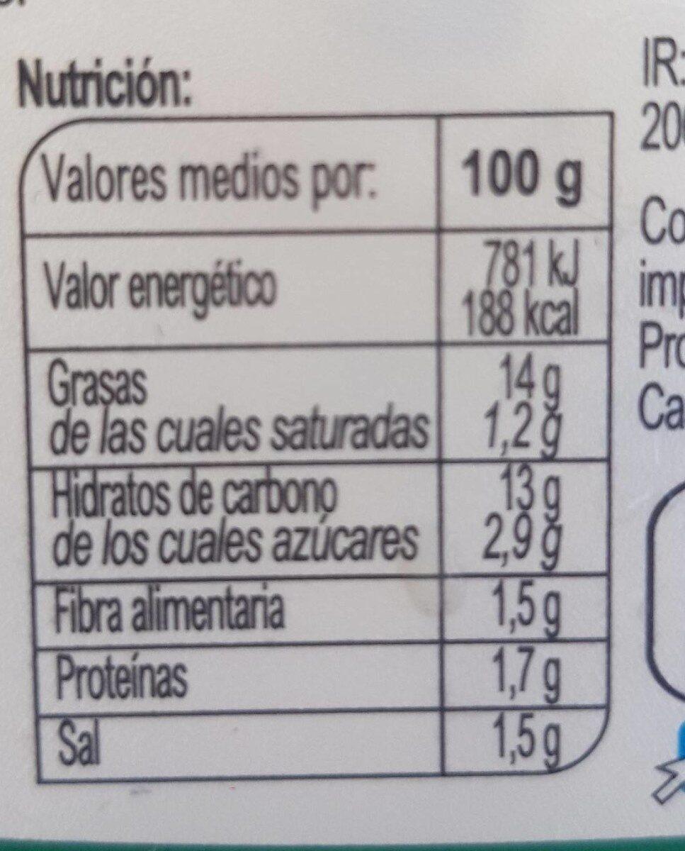 Patatas ali oli - Informations nutritionnelles - fr