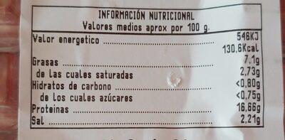 Salchicha blanca de cerdo - Informação nutricional - es