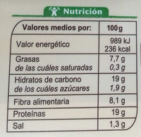 Hamburguesas Soja con zanahoria - Nutrition facts