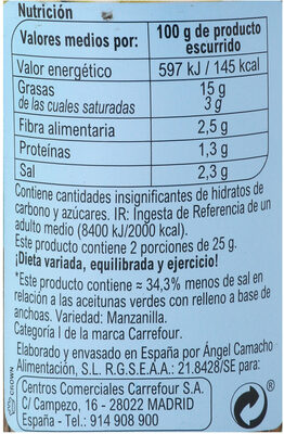 Aceituna manzanilla rellena anchoa bajo - Información nutricional - es