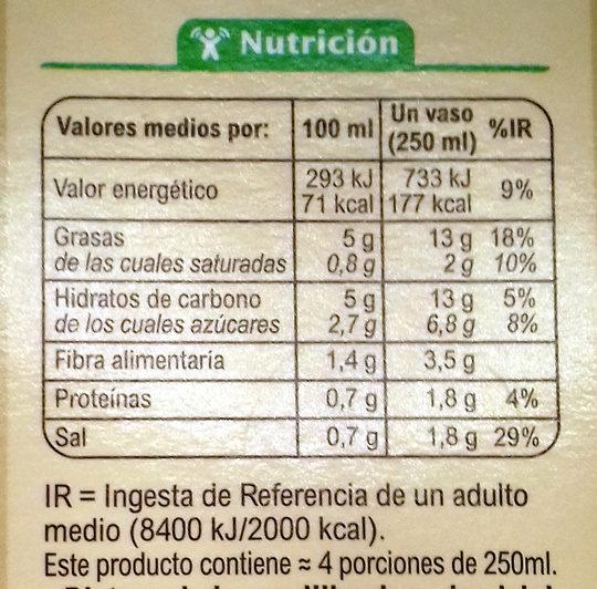 Salmorejo - Nutrition facts - es