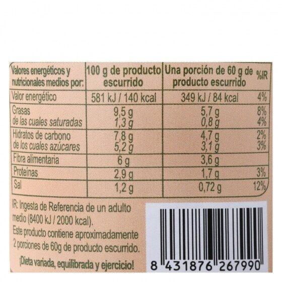 Tomates secos con aceite - Información nutricional - es