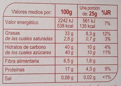 Turrón de alicante - Nutrition facts