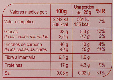Torta Alicante - Información nutricional - es