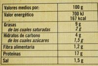 Mejillones en salsa de tomate - Información nutricional