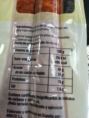 Txistorra - Nutrition facts