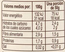 Pulpa de tomate - Información nutricional - es