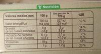 Hamburguesa de vacuno - Información nutricional